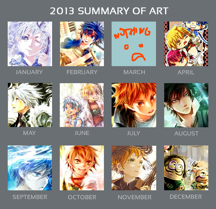 2013 Summary by Shumijin