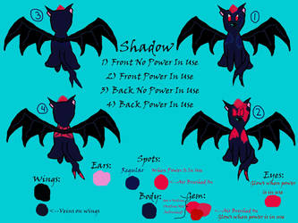 Contest: Phobio by GhostDog401