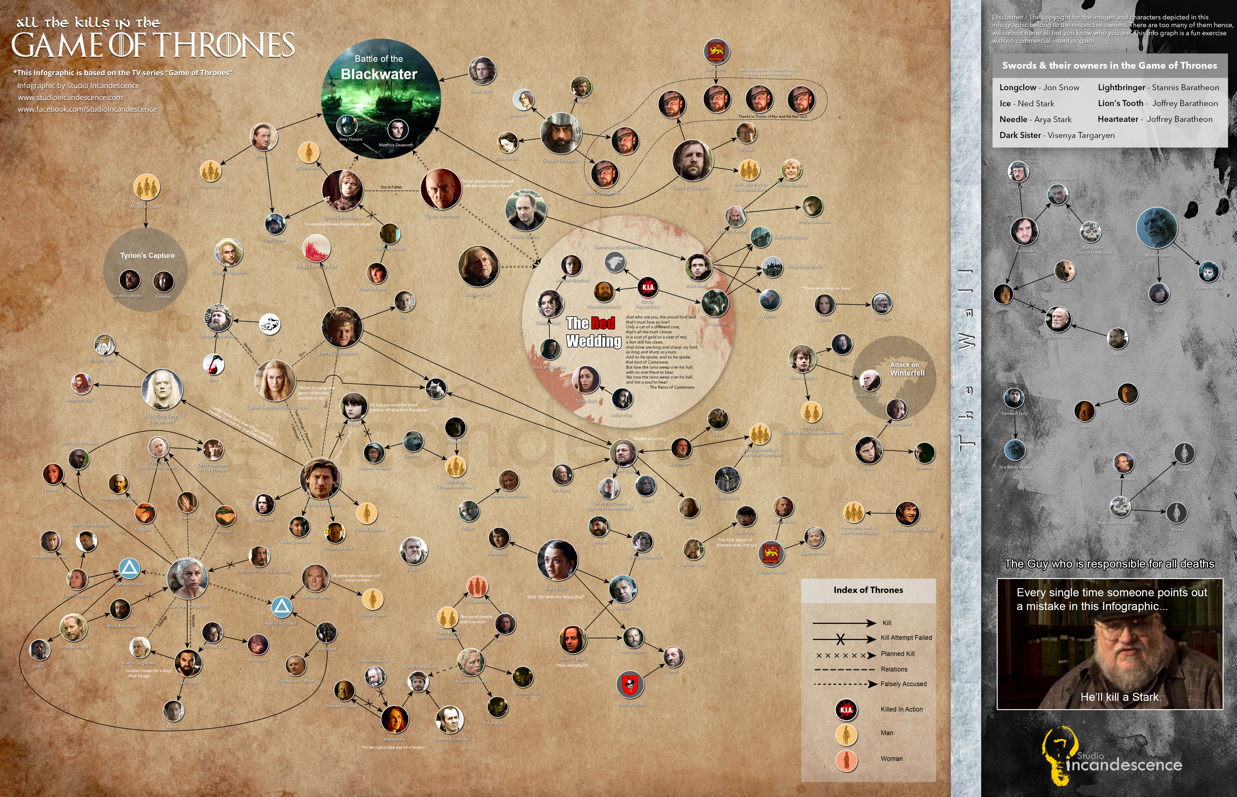 Game Of Thrones Infographicseries 06update By