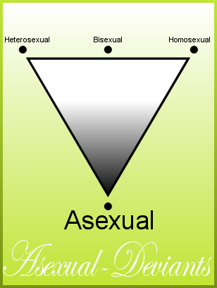 Shades of grey asexual definition