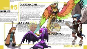 Monster Musume+: Hybrid Species
