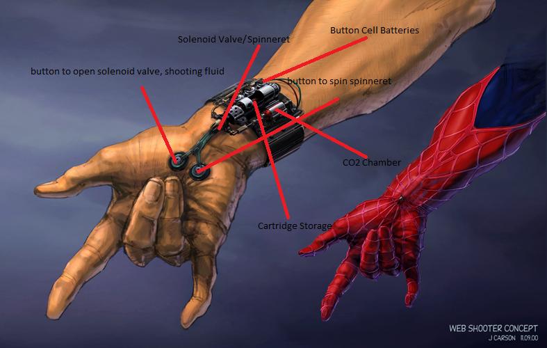 Как сделать метатель паутины