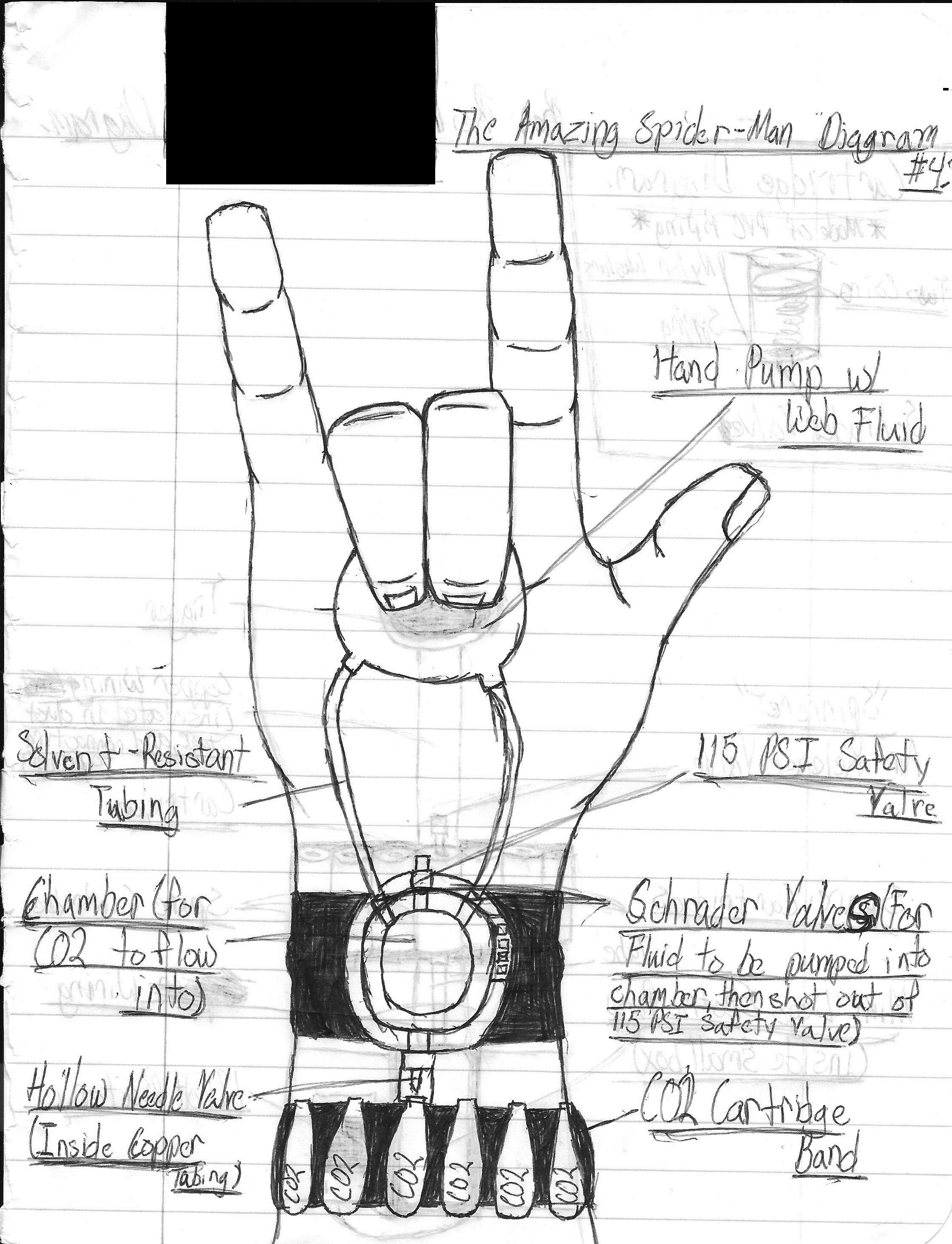 The amazing spider man diagram by marvelfan22 on deviantart for Web design blueprints