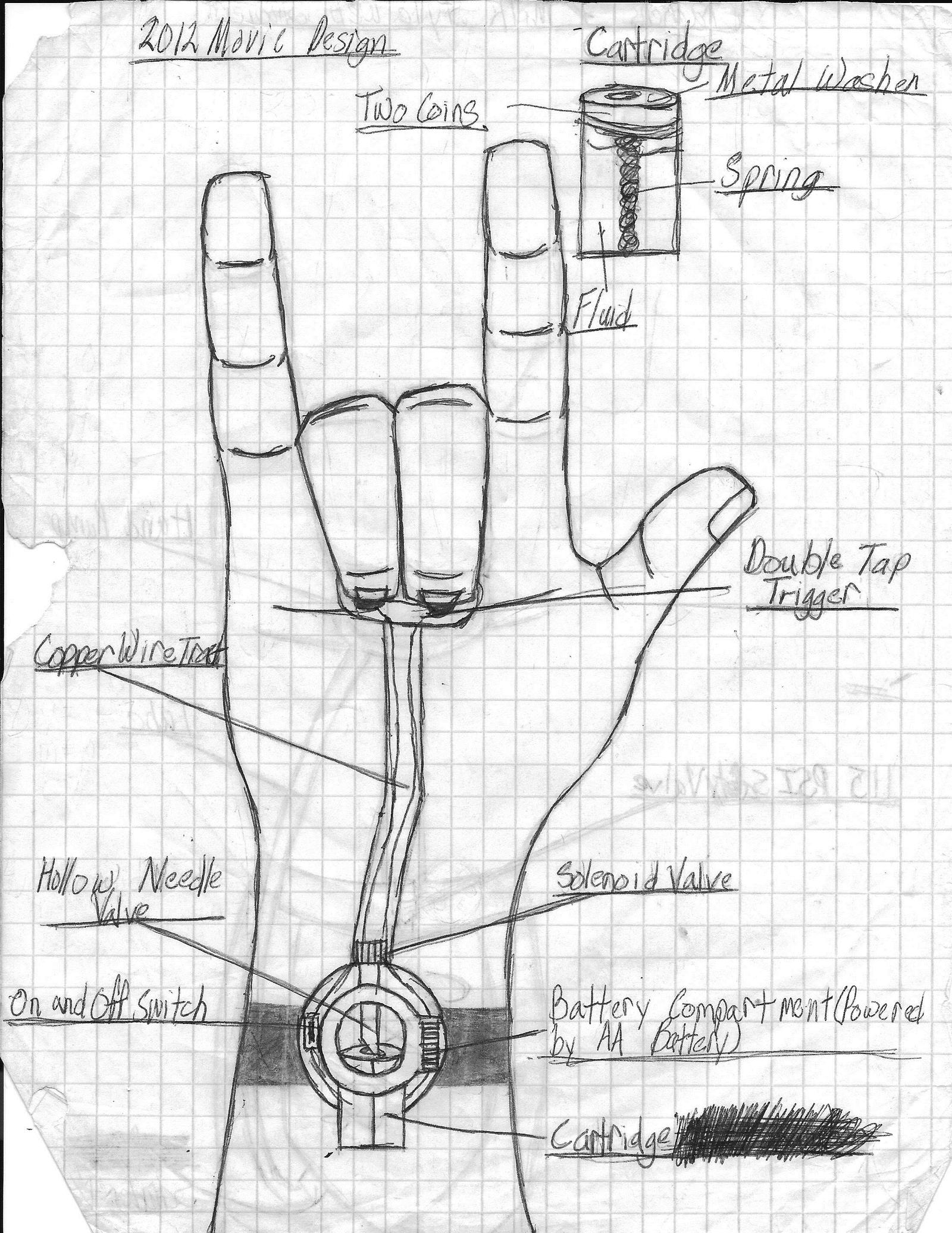 The Amazing Spiderman 2 Web Shooters Blueprints | www ...