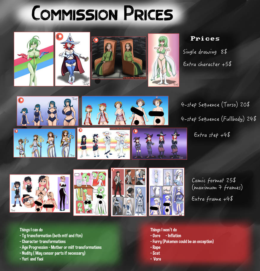 Commission Prices On Hold