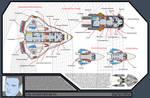 Nova Deck Plans Shuttles