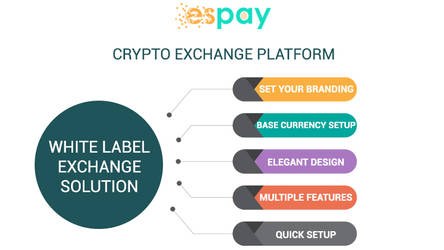 White Label Exchange Software Solutions
