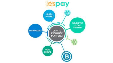 Crypto Exchange pltform