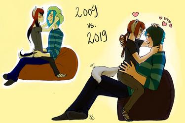 10 years of progress? 2009 vs 2019