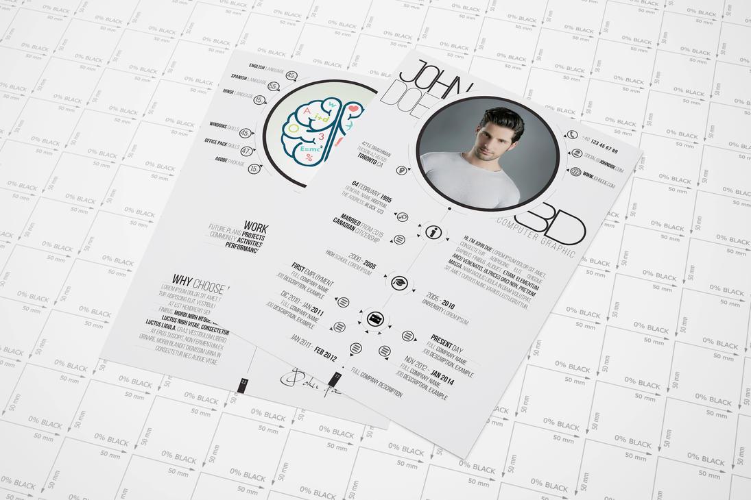 circles european resume by gfsolutions on deviantart