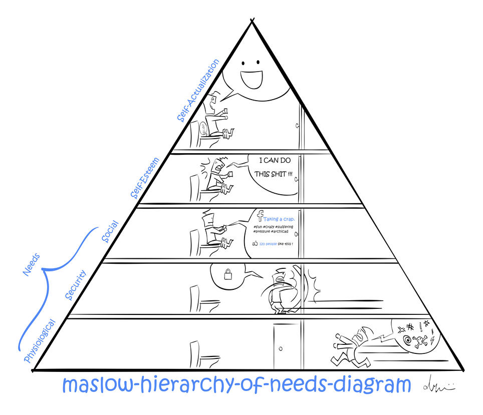 Maslow hierarchy of needs diagram by arambadr on deviantart maslow hierarchy of needs diagram by arambadr ccuart Images
