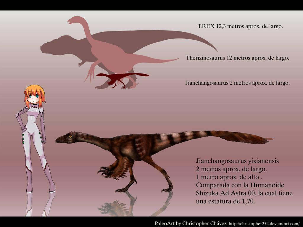 Jianchangosaurus by Christopher252