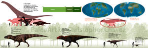 Lamina comparativa T.Rex.