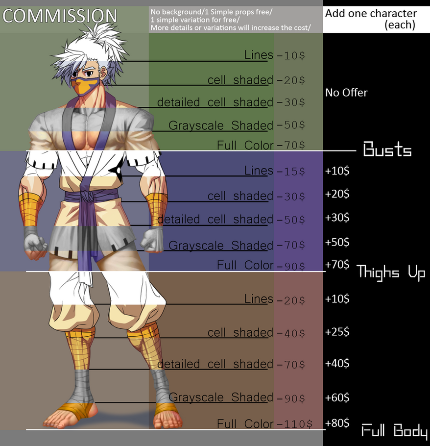 Character Design Requirements : Commission by lingdingyi on deviantart