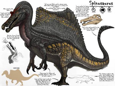 Spinosaurus Dossier