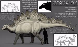 Stegosaurus Dossier