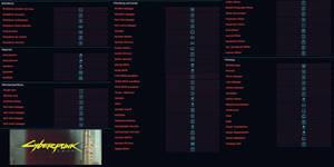 Cyberpunk 2077 Tastaturbelegung Uebersicht Deutsch