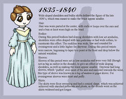 1835-1840 Fashion Card by lady-of-crow