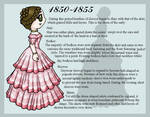 1850-1855 Fashion Card