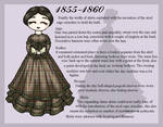 1855-1860 Fashion Card