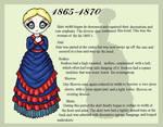 1865-1870 Fashion Card