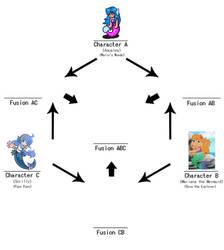 Hexafusion Idea: Blue