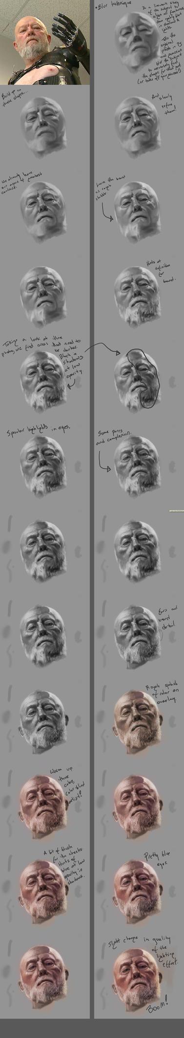 Les Baugh Process by Jinshin