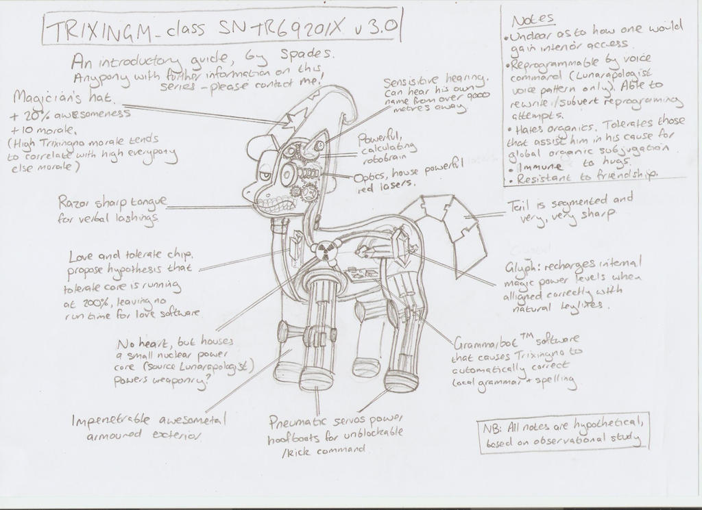 Trixingno - a study guide by Hazzdawg