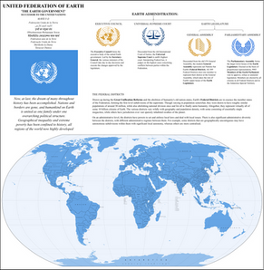 'My Ideal World' - The United Federation of Earth