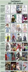Improvement Meme 2007-2015 by ToastSamurai