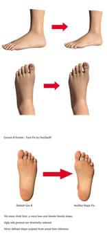 Daz3D: Genesis 8 Requested Foot Morph Release