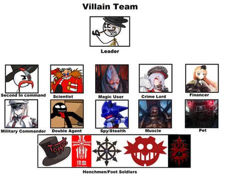 T.B.C. (Villain Team Extended Edition)