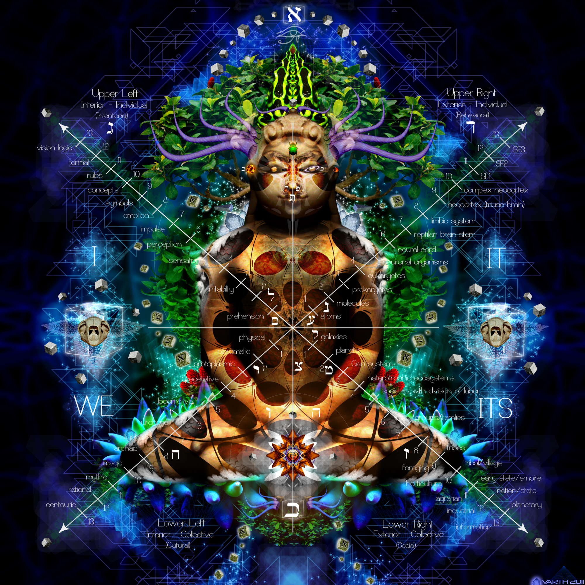 Integral Meditation by arahant30 on DeviantArt