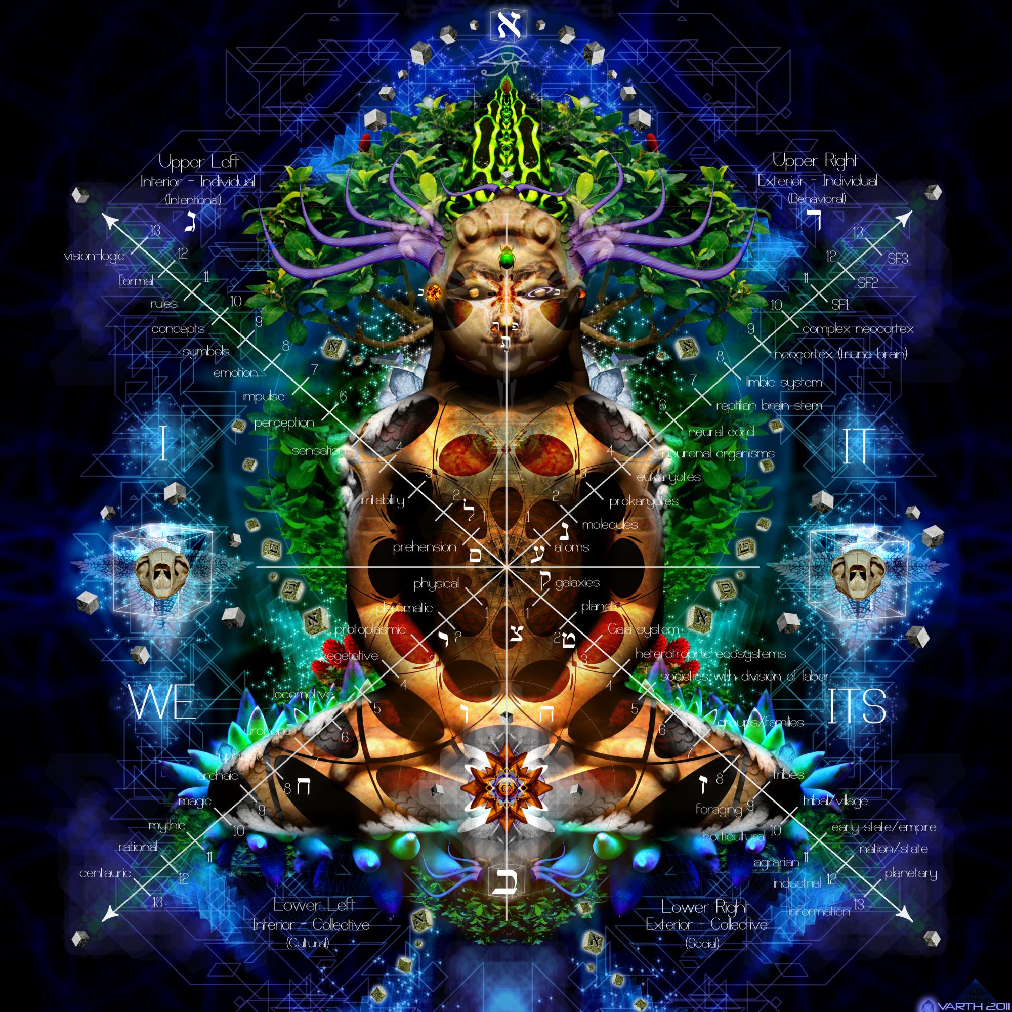 Integral Meditation by arahant30 on DeviantArt