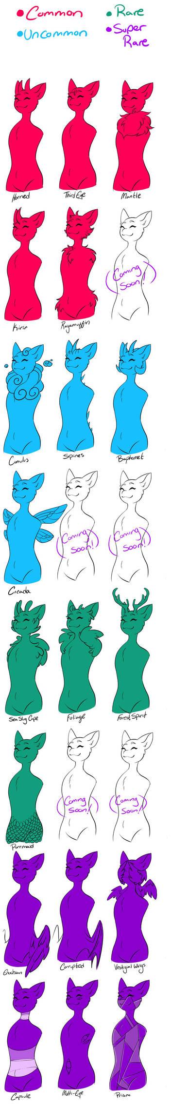 [Catsune] Mutations