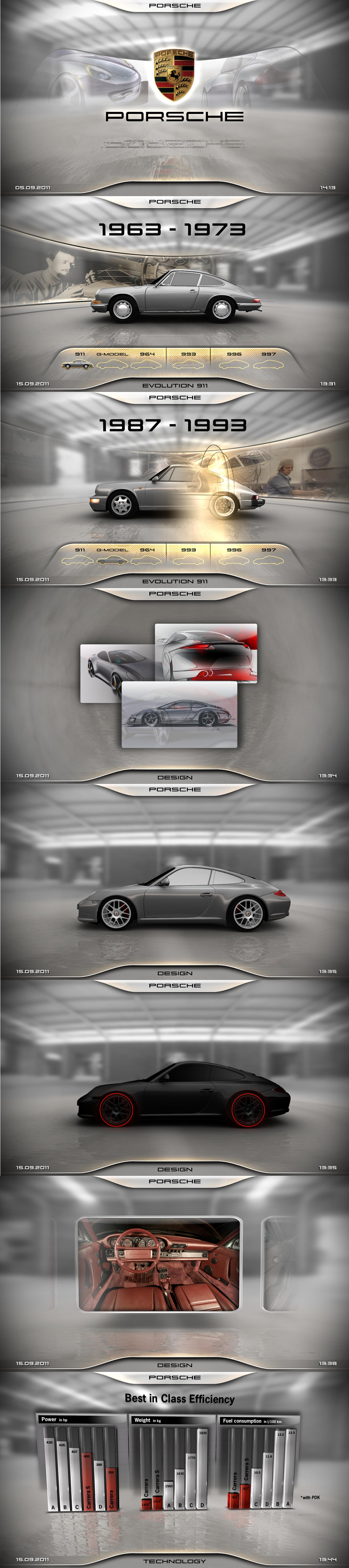 Porsche Sneak Preview by stereolize-design