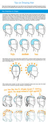 Tips on Drawing Hair Tutorial by SarahCulture