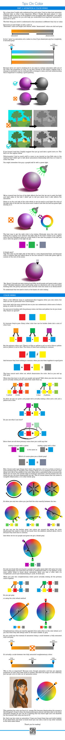 Color Tutorial Part 3: Saturation and Color Mixing
