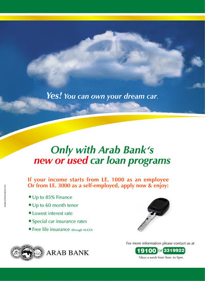Auto Car Loan Estimator