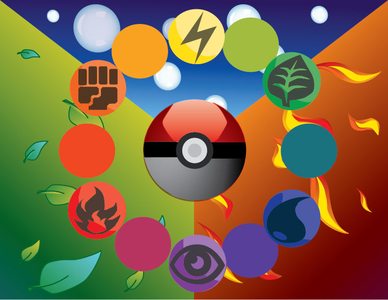 Pokemon Color Wheel by BloomingInsanity09 ...