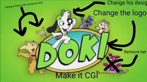 If Mattel licensed Doki