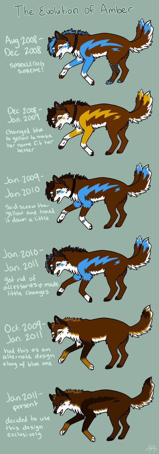 Evolution of Amber by threefourthsginger
