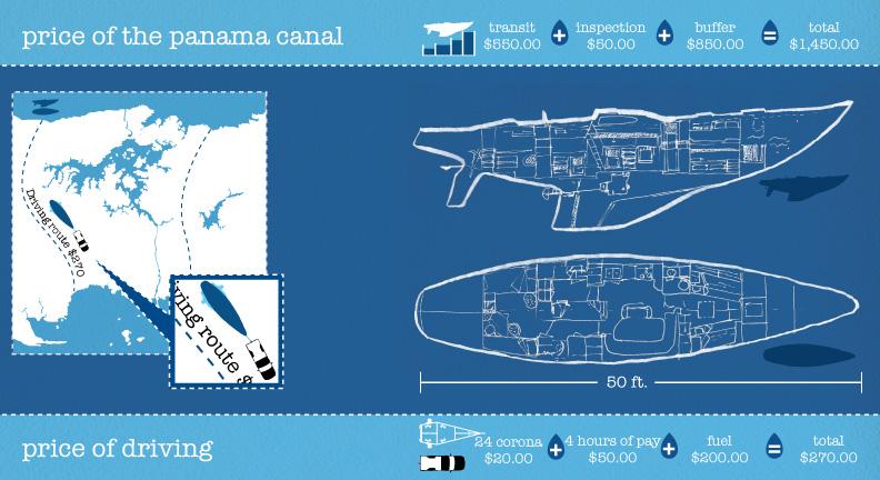 panama options by peacefreak99