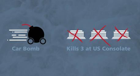 Car Bomb Kills 3
