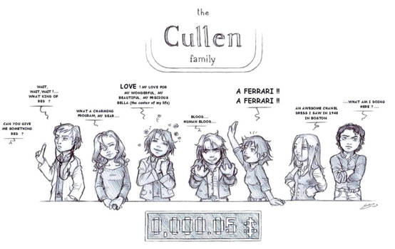 Family Feud : the Cullens