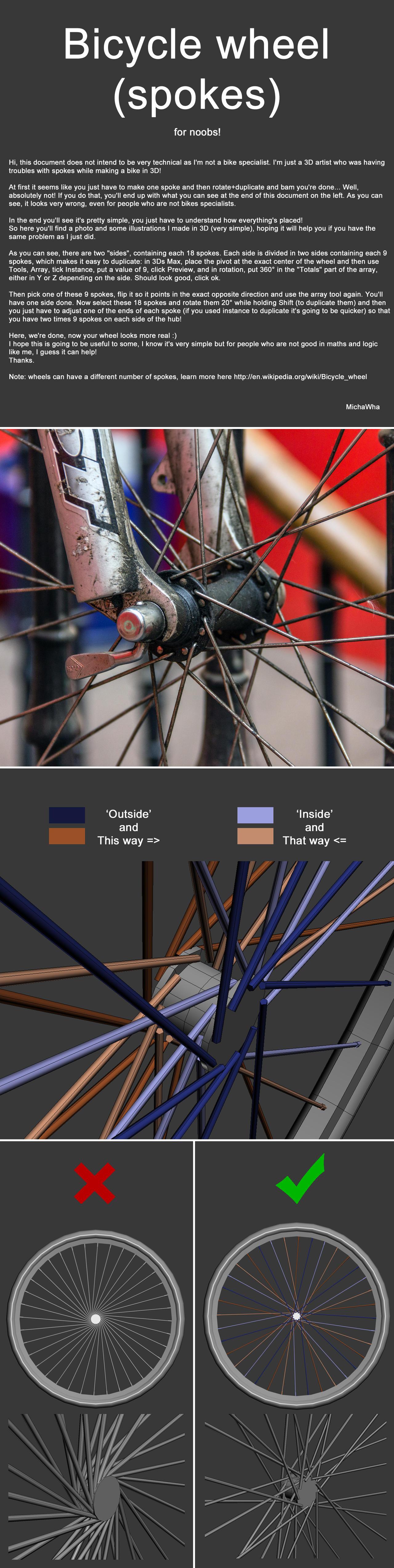 Tutorial: bike wheels - spokes by MichaWha