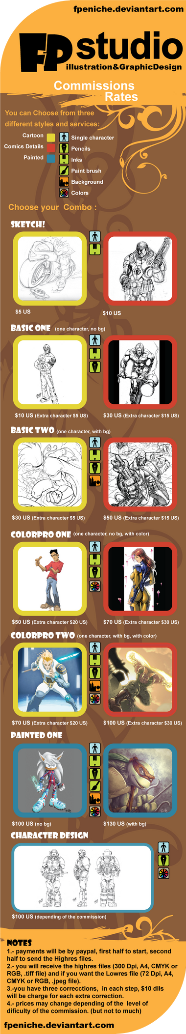 commissions Rates
