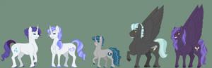 Dawnverse: RariLane Family (Updated)