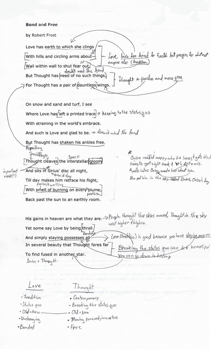 an analysis of the poem ghost house by robert frost Hey everyone i was wondering if anyone had any thoughts about this poem i am not quite sure what the meaning is or how to interpret this poem i think it may be about the speaker reflecting on thoughts as he see's everything about this ghost house is the speaker somewhat soothed as he see&#39s two ghosts that stay together even though they.