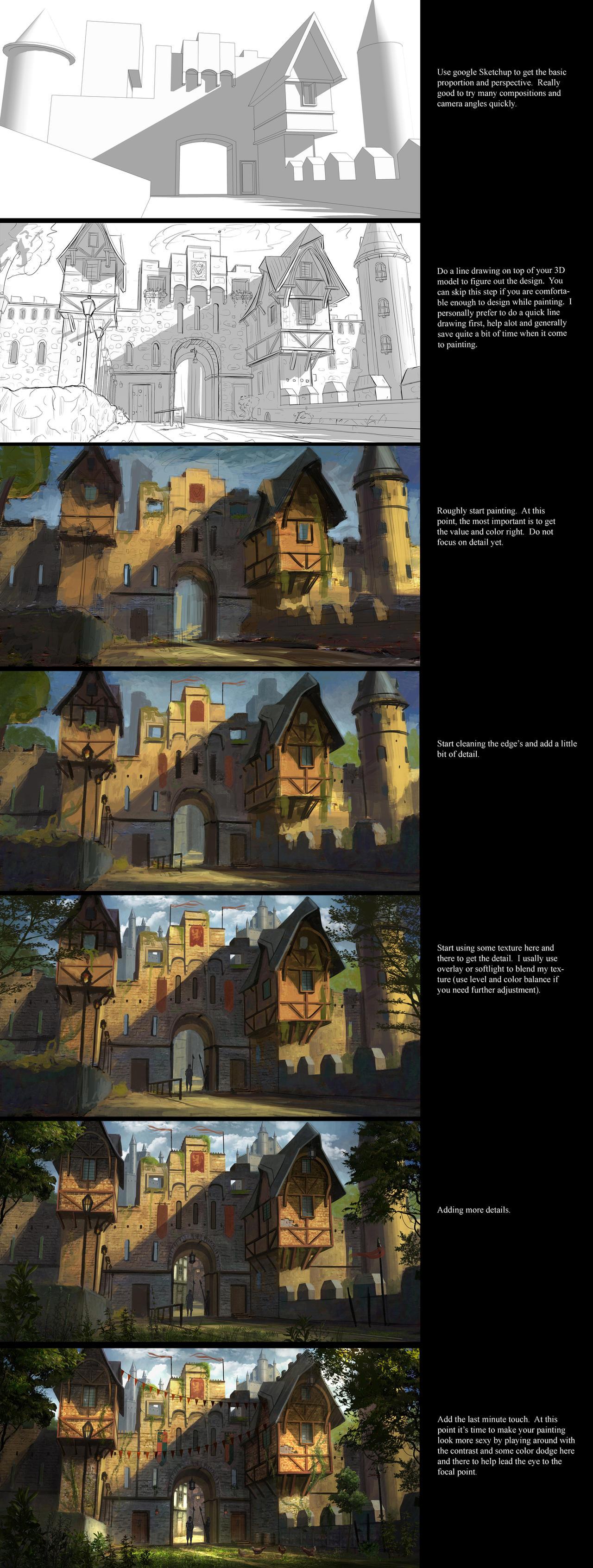 Painting tutorial by JonathanDufresne